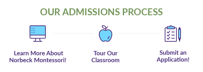 Montessori Mathematics Admission Process